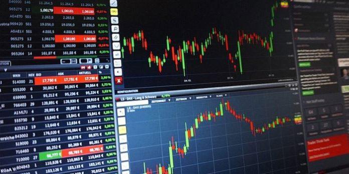 teknisk analys aktier