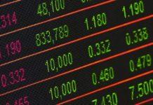Spread aktier och finansiella instrument