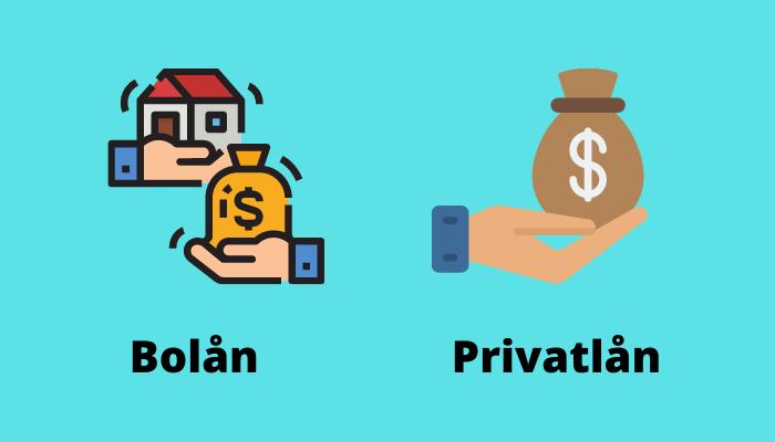 skillnaden mellan bolån och privatlån